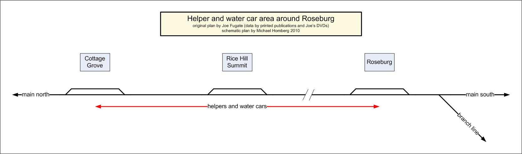 Roseburg_helper-distr.jpg